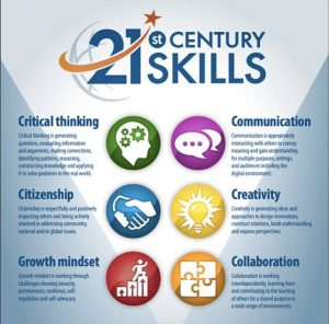 How Teachers can Incorporate 21st Century Skills into Lessons