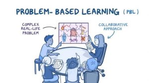 Benefits of Problem-based Learning to Students and Teachers
