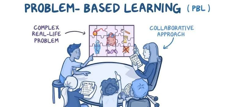 Strategies for Implementing Problem-based Learning in Classrooms